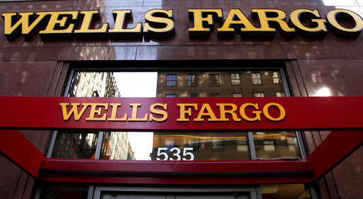 Wells Fargo Accused of Discriminatory Employment Practices